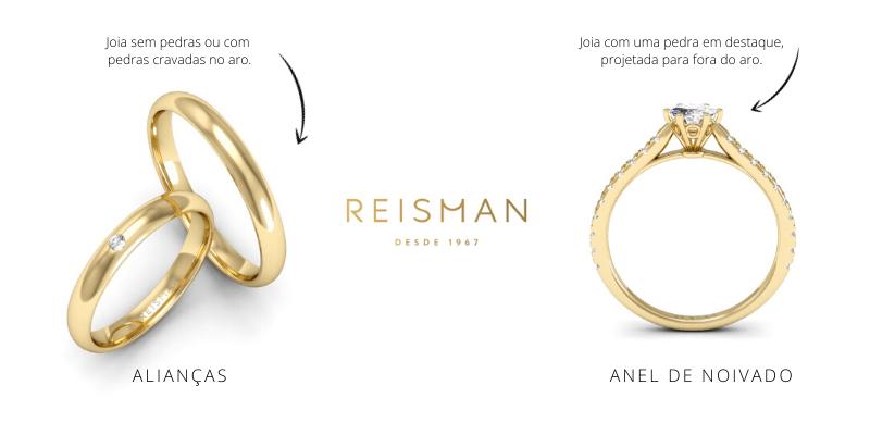 diferença entre anel de noivado e aliança