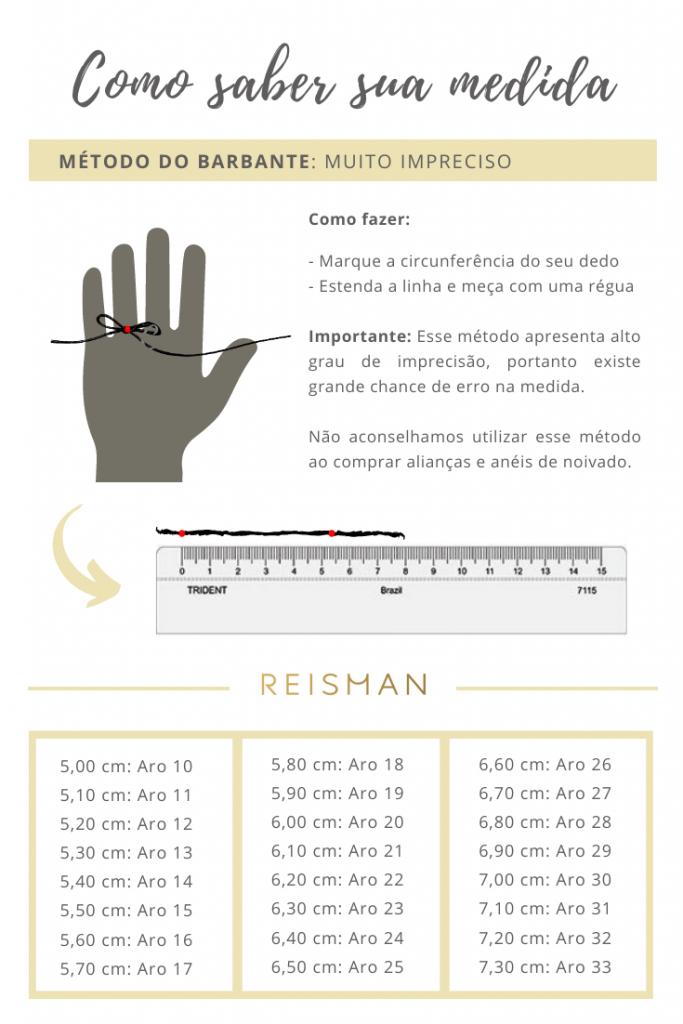Como descobrir o tamanho do seu dedo