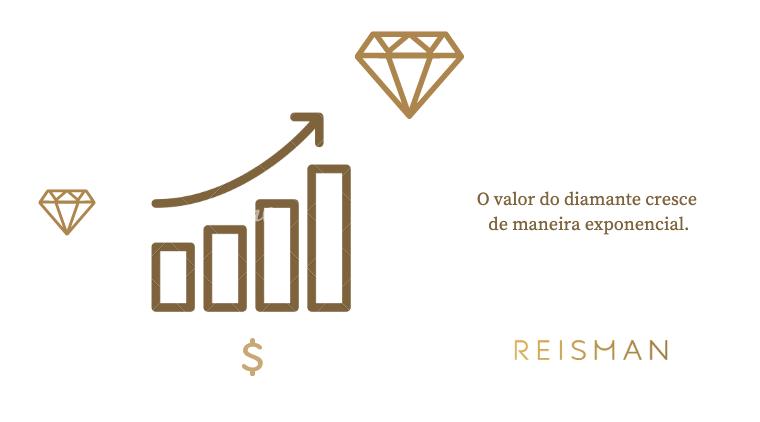 valor do diamante