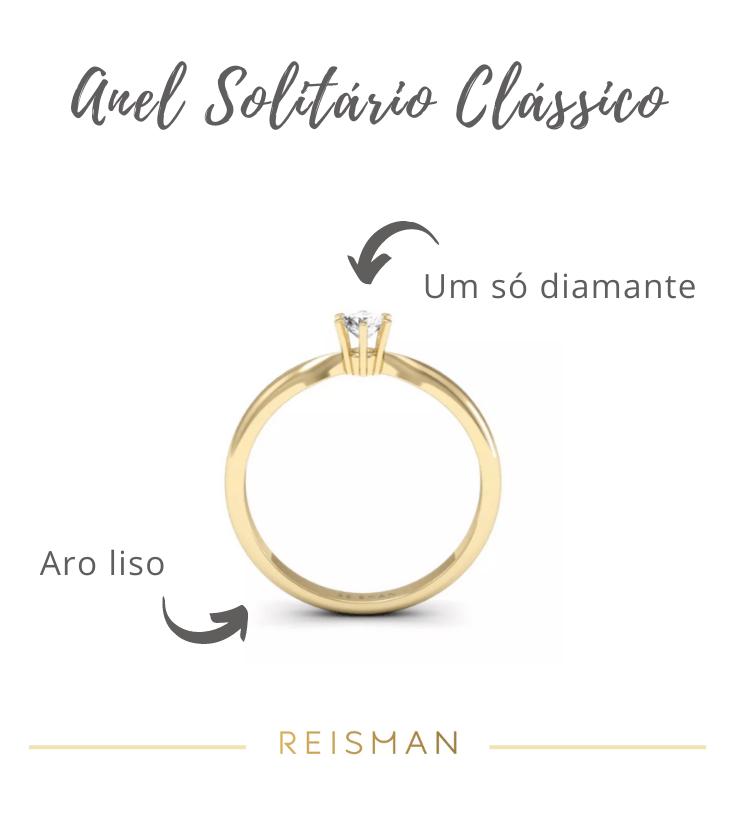 anel de noivado solitário clássico